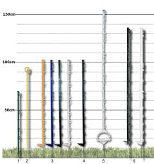 How To Choose Install Electric Fence Posts For Horses Guide