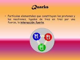 Resultado de imagen de Núcleo atómico y átomo