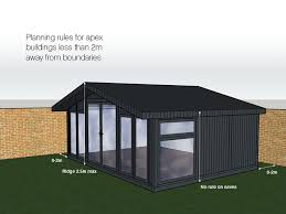 planning permission guide for garden