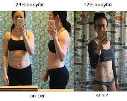 bulk and cut for skinny fat woman