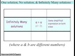 one solution no solution infinitely