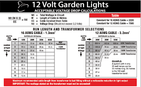 garden lighting cable 12 volts