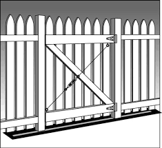 How To Fix A Sagging Gate Dummies