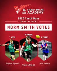 QBE Sydney Swans Academy - Home