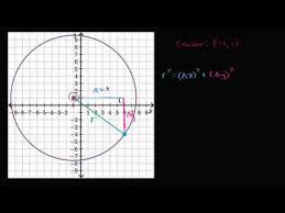writing standard equation of a circle