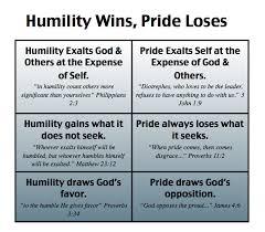 humility lane corley