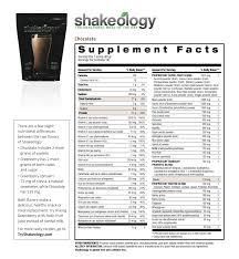 shakeology the nutrition you need