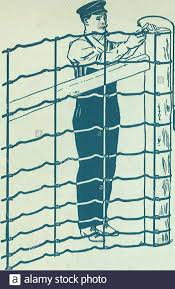 American Fence Catalog No27 American Steel Wire Company 45 Stretching Thefence After Getting The Fenceinto Position At The Endor Corner Post Fasteneach Line Wire Aroundthe Post Wrapping Theline Around Its
