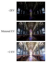 how to create professional hdr images