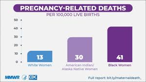 racial ethnic disparities in pregnancy