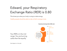 resting metabolic rate rmr test how