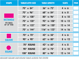 tablecloth size guide