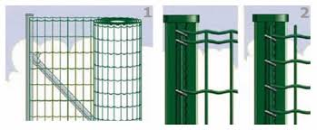 Welded Wire Fences Installation Guide And Tips