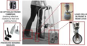 height and width on walking ility