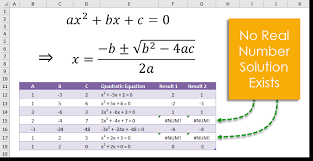 how to find quadratic equation in excel