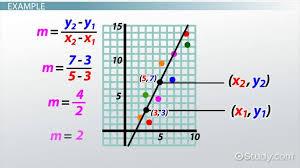 equation of a trend line