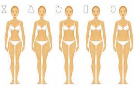 Che cosa dice la forma del tuo corpo sulla tua personalità ...