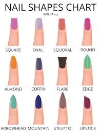 100 nail designs suitable for every