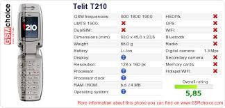 Telit T210 ...