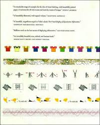 Envisioning Information by Edward R. Tufte | 9780961392116 | Hardcover |  Barnes & Noble®