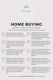 first time home buyer blog seiler home group seiler home group