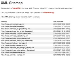 what is an xml sitemap and why should