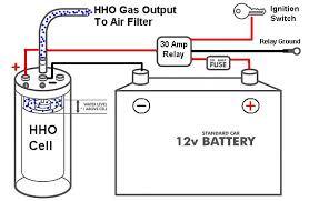 multiple hydrogen generator plans