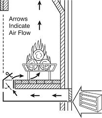 air a lator fresh air intake devices