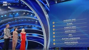 Sanremo 2020: la classifica ufficiale della serata delle cover ...
