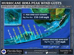 Hurricane Irma Strikes the Florida Keys ...