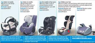 child seats and baby makes three
