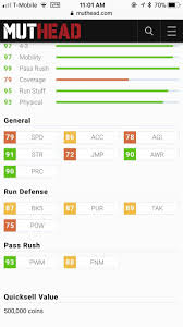 93 OVR Aaron Donald stats ...