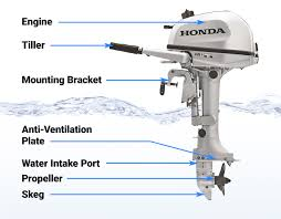 outboard motor installation guide how