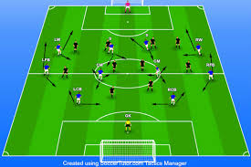 4-4-2 Formation - The Ultimate Coaching Guide