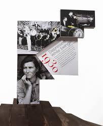 Timeline - Adam Sogi's Portfolio