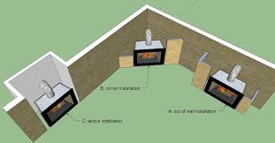 gas burning direct vent fireplace