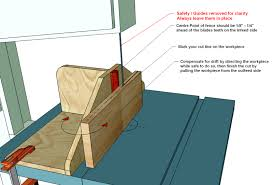 Wood Work Plans Woodworking Plans Router Fence