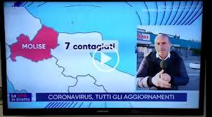 Coronavirus,