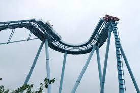 theme park on a rainy day
