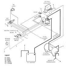 club car golf cart wiring diagram for