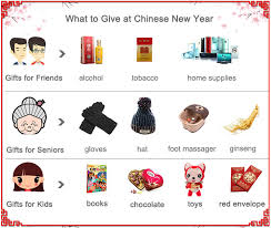 chinese etiquette on gift giving