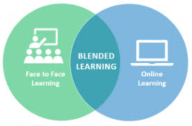 blended learning formation