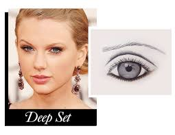 the suitable makeup for deep set eyes
