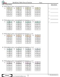 patterns function machine worksheets