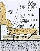 hardwood flooring over radiant heated