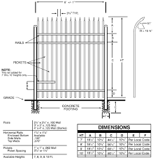 Diagrams Great Fence