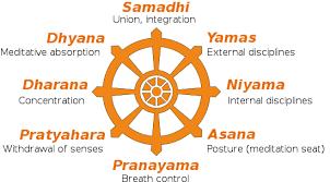 ashtanga eight limbs of yoga wikipedia