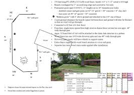 What Is A Reasonable Depth And Diameter For Postholes Dug In Clay Soil To Support An 8 Fence Home Improvement Stack Exchange