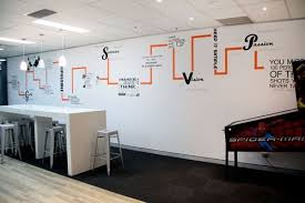 Cool Art Design Commercial Projects Office Wall Graphics Timeline Design Office Wall Design