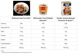 steel cut oats recipe with berries